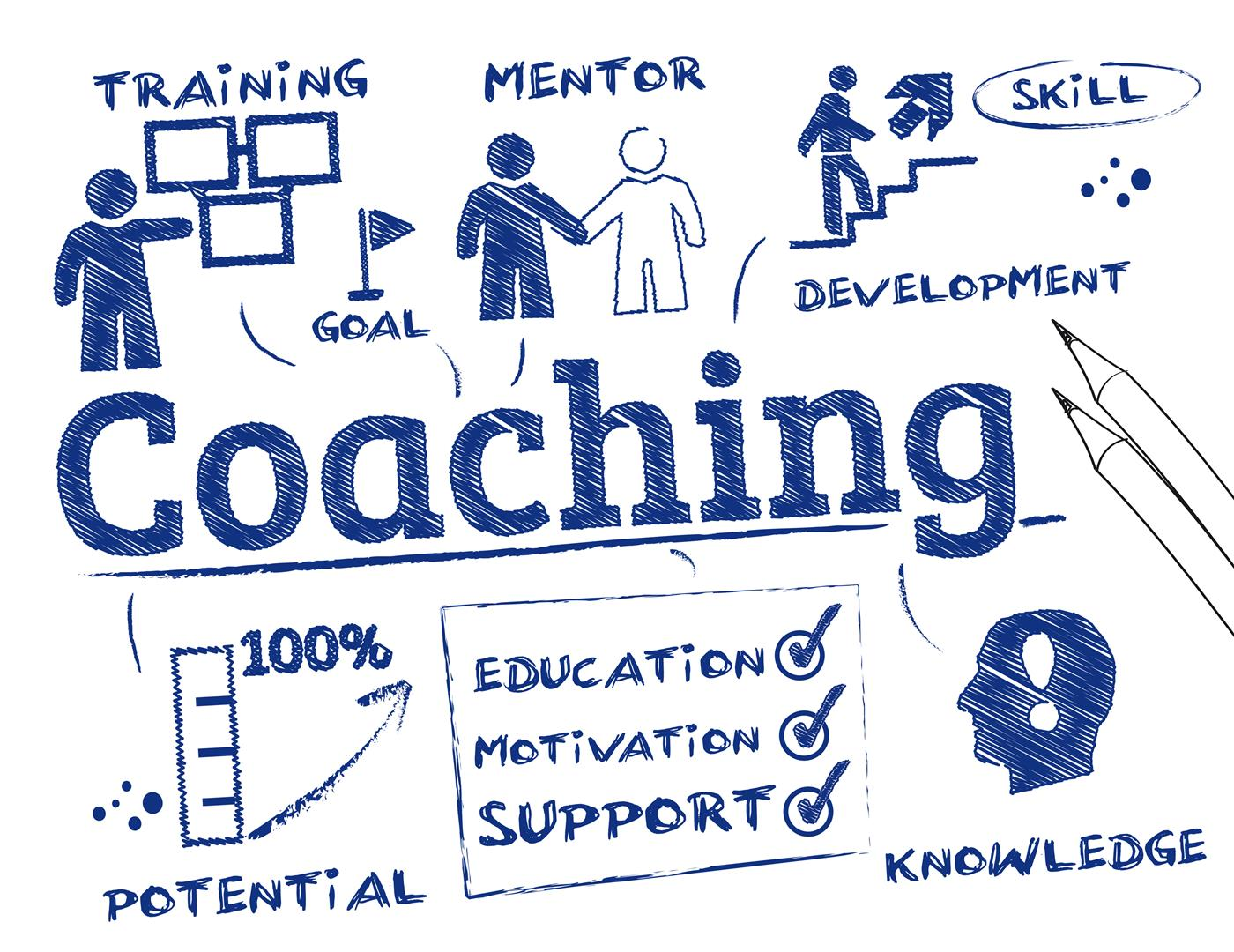 Coaching Diagram